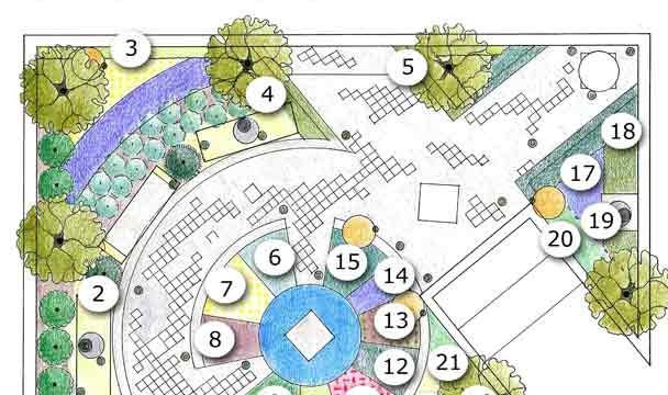 Ancient rome scent a roma competitions the home for Roman garden designs