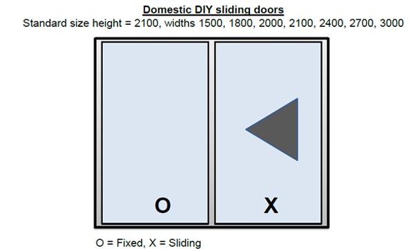 Sliding Doors Diy The Home Channel
