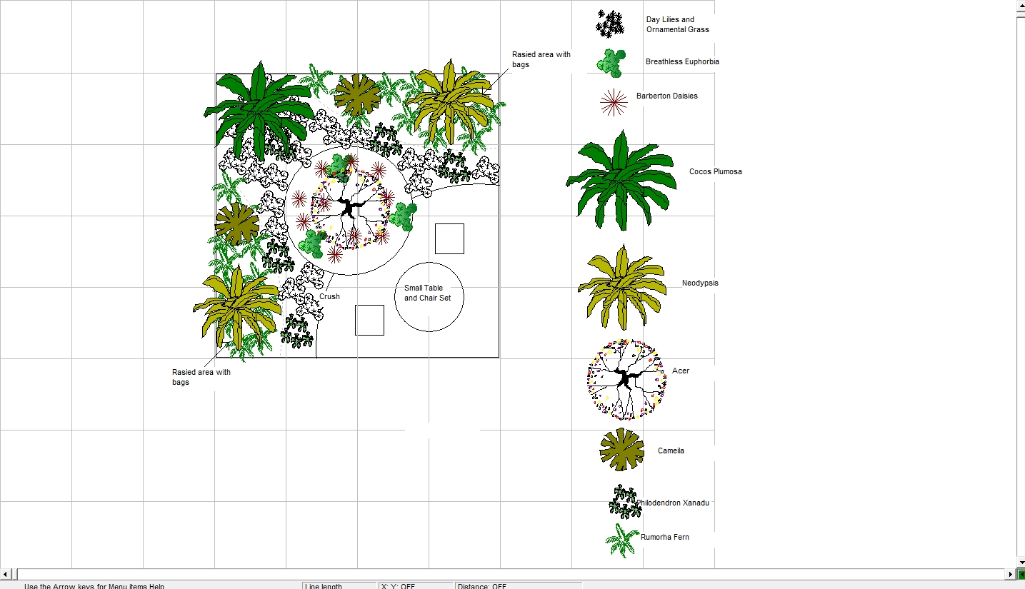 Planning a tropical garden design for Garden layout design