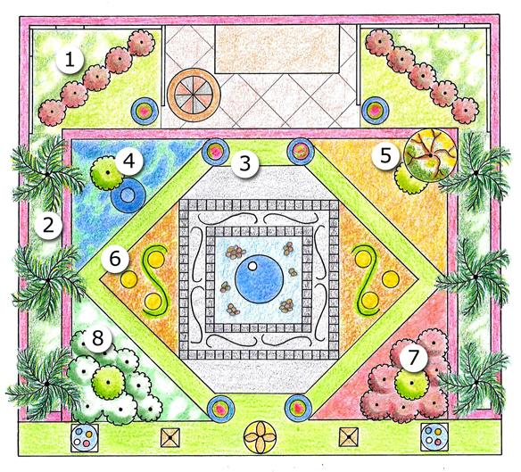 Interior Wallpapers Garden Design Home Channel Design Garden Home Design Ideas Home Channel